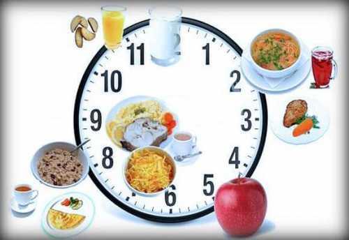 дробное питание: принципы и примерное меню на неделю